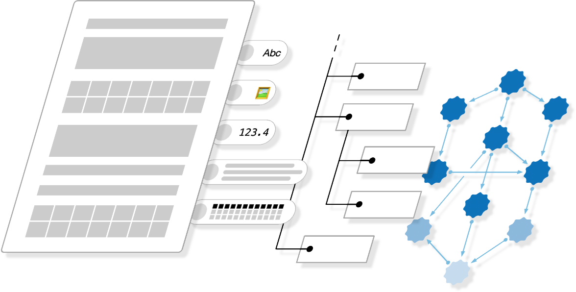 layering rules, outlines, customer data to build a powerful document